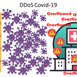 Covid-19 y ataque DDoS