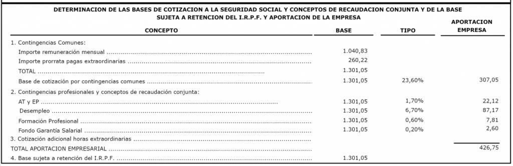 bases de cotizacion nomina trabajador